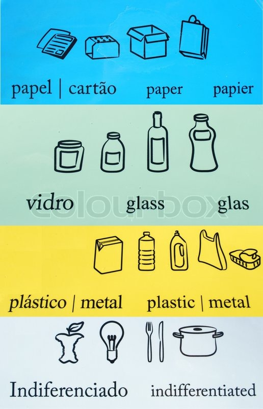 Recycle Symbolspictures Glass Paper Plastic Organic Stock