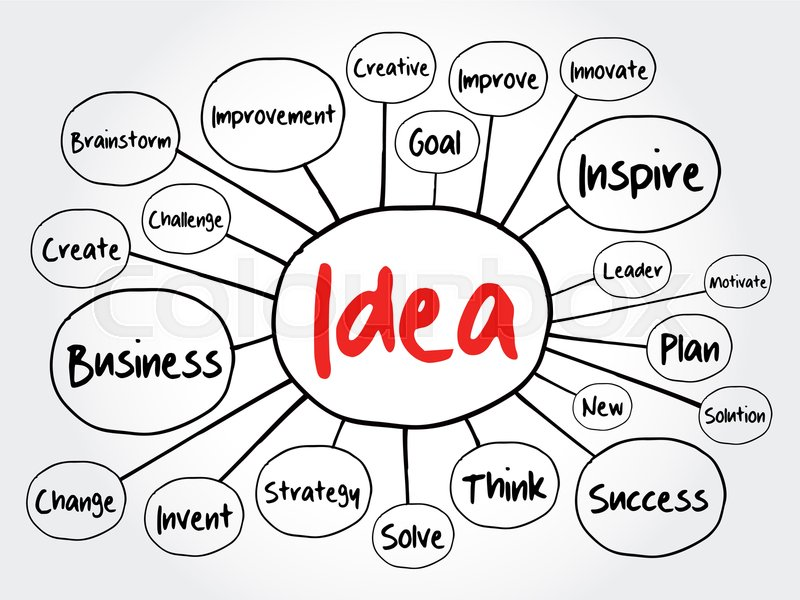Idea Mind Map Flowchart Business Stock Vector Colourbox