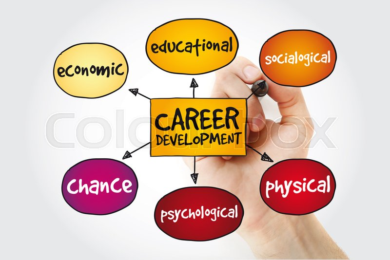 Career development mind map with marker, business concept, stock photo