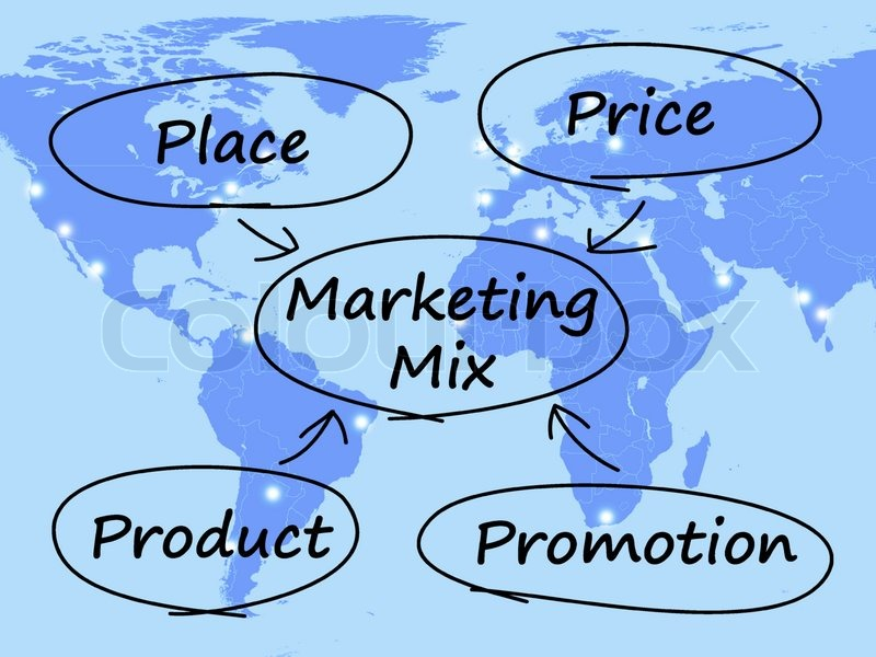 marketing mixmarketing mix product place price Price • price is one more critical component of marketing mix  place •  physical distribution is the delivery of goods at the right time and at  phone •  internet marketing-mix  product mix marketing : case study of.