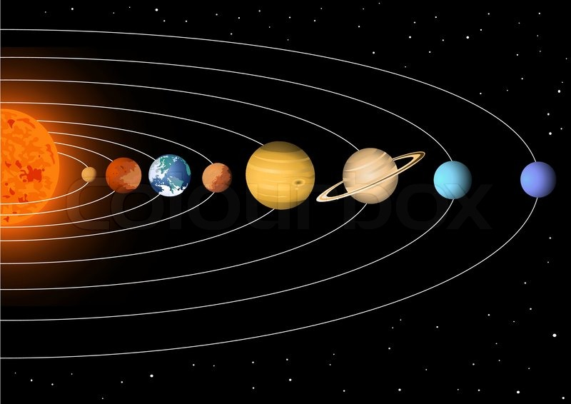 8 planets