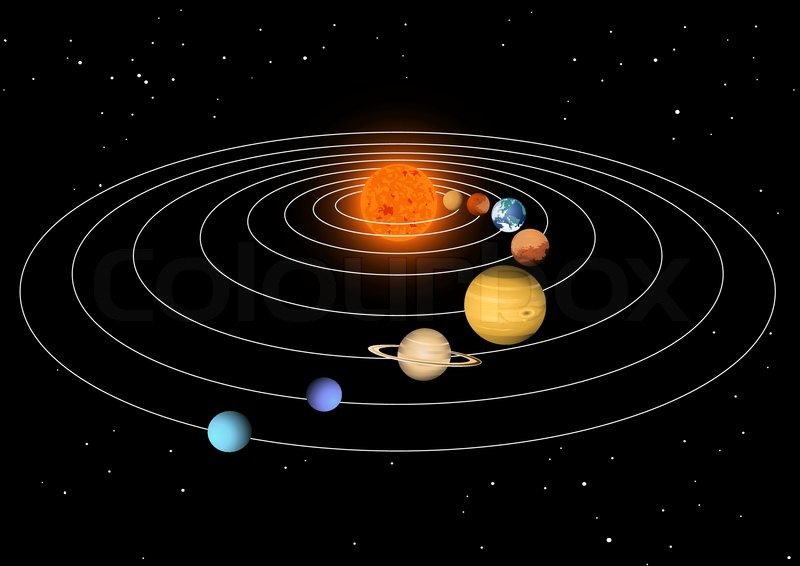 the real of the solar system orbit - photo #36