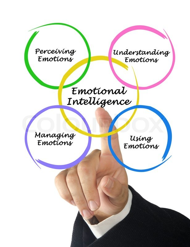 emotional intelligent In 1990, in my role as a science reporter at the new york times, i chanced upon an article in a small academic journal by two psychologists, john mayer, now at the university of new hampshire, and yale's peter salovey.