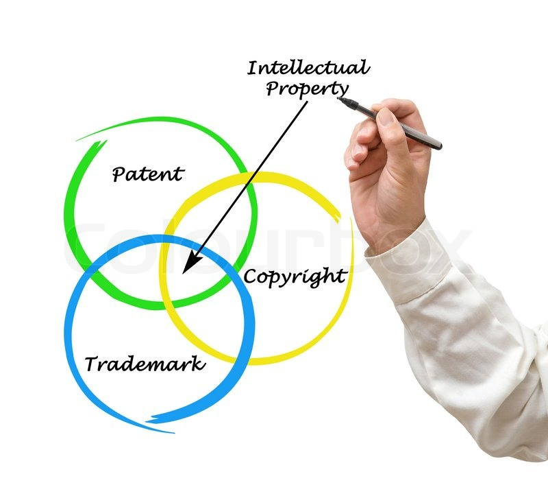 Itellectual Property: Protection Of Intellectual Property
