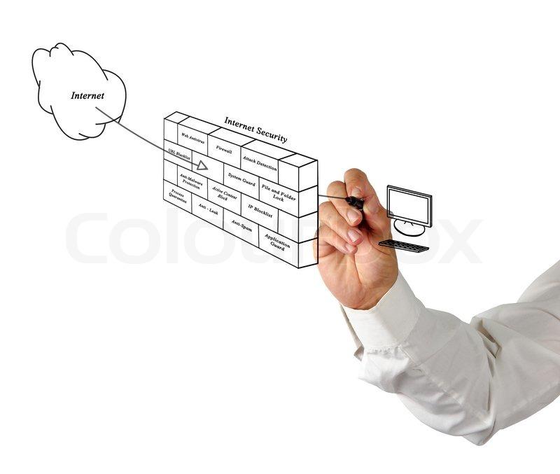 internet security diagram diagram of internet security | stock photo | colourbox female internet wiring diagram #7