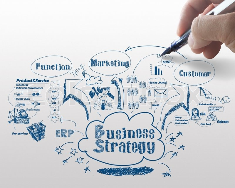 Geschäftsstrategie Prozess   Stockfoto   Colourbox