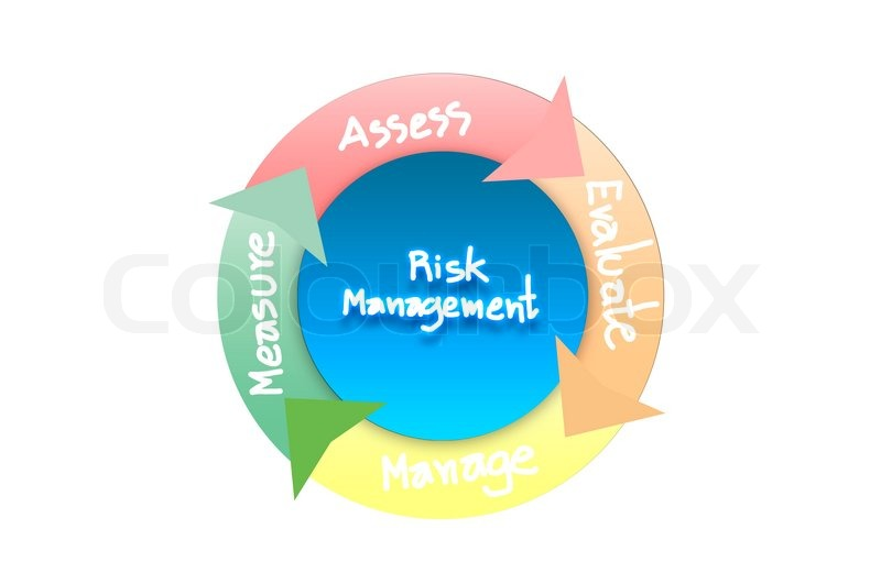 Risk Management Cycle Diagram - DIY Enthusiasts Wiring Diagrams •