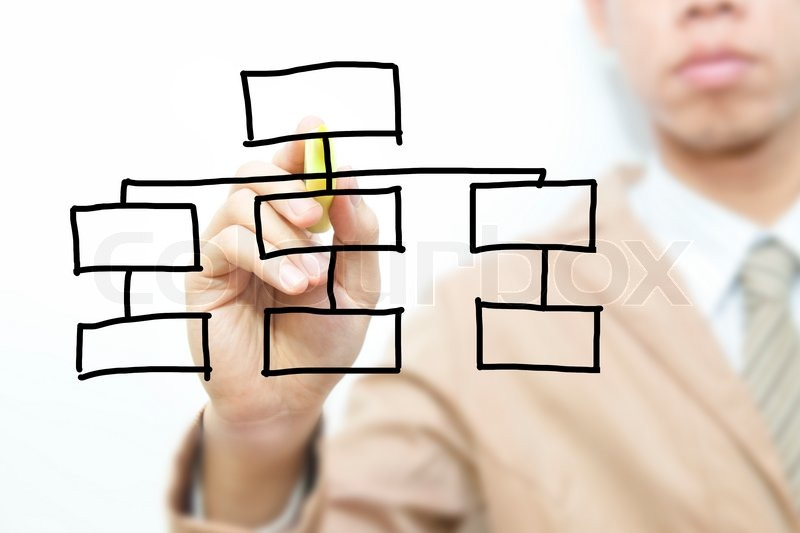 Business man draw diagram on the screen background | Stock Photo ...