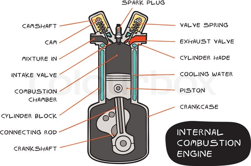 Internal  bustion Engine Vector 6027772 on car engine drawing