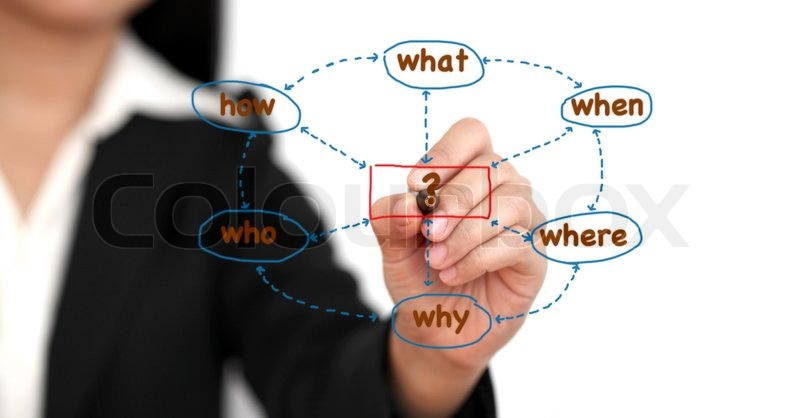 writing a problem analysis Ideally, business problem analysis should precede the development of the solution however, any time decision makers can not communicate what problems the project will solve (regardless how get a written list containing 5 - 9 answers to the question: what is the problem from each involved party.