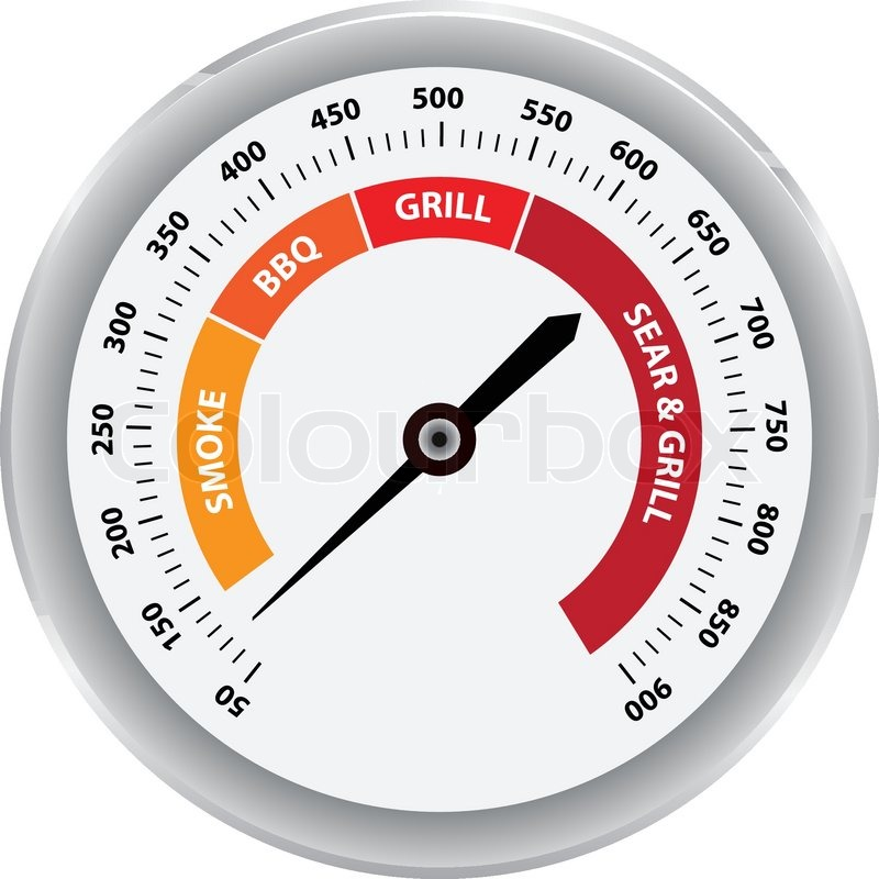 Udestående Classic Grill Termometer   Stock vektor   Colourbox ZI85