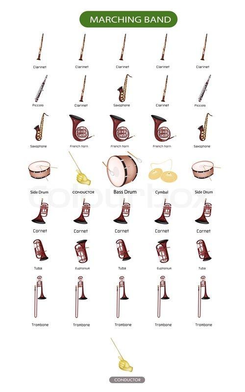 Px Colourbox on Trumpet Mouthpiece Diagram