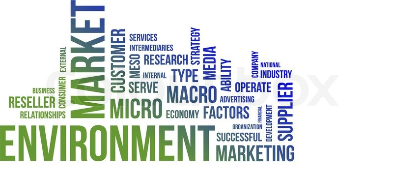 market environment Marketing environment marketing environment- consists of the actors and forces outside marketing that affect marketing management's ability to develop and maintain successful relationships with its target.