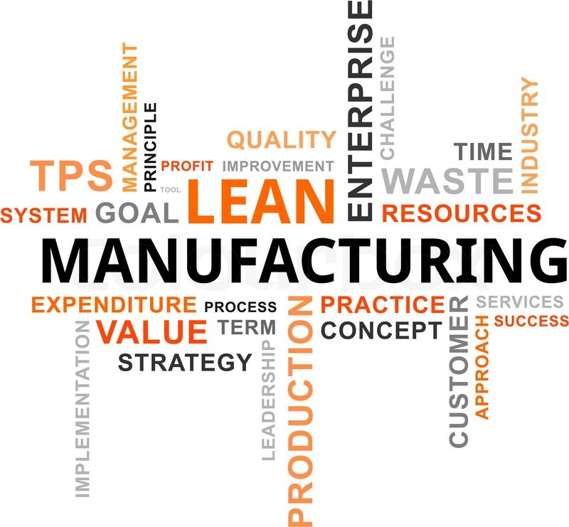 A Word Cloud Of Lean Manufacturing ...