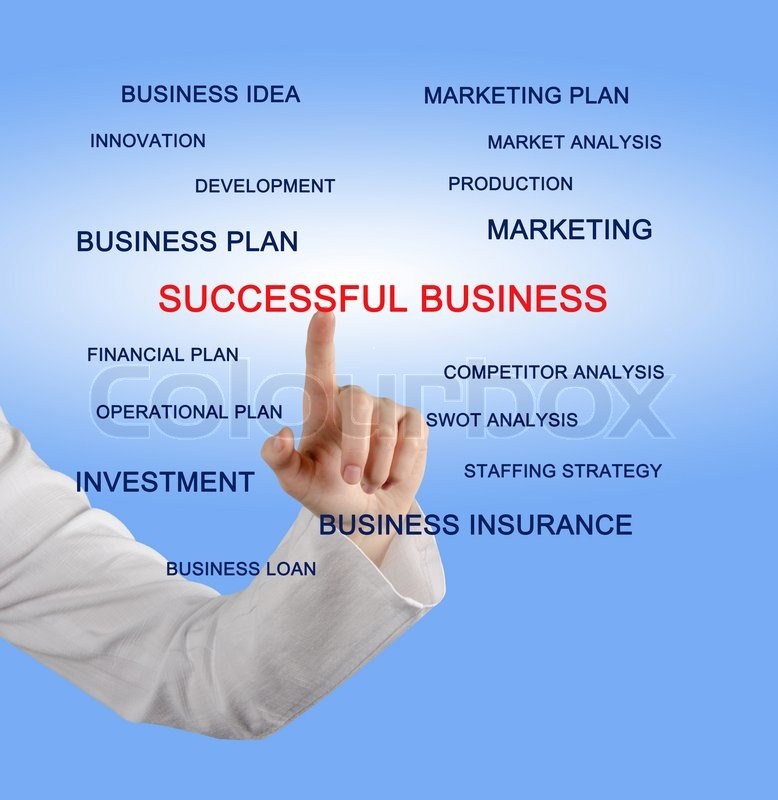 a successful business essay How to be a successful business woman all over the world, women are shattering glass ceilings and proving that they have what it takes to be successful business leaders.