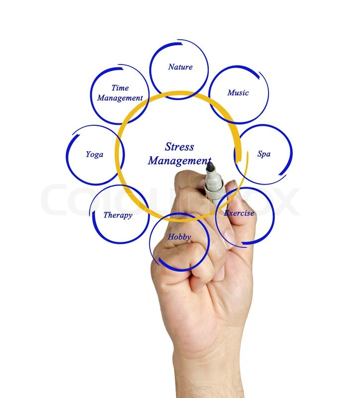 Diagram Of Stress Management Stock Photo Colourbox