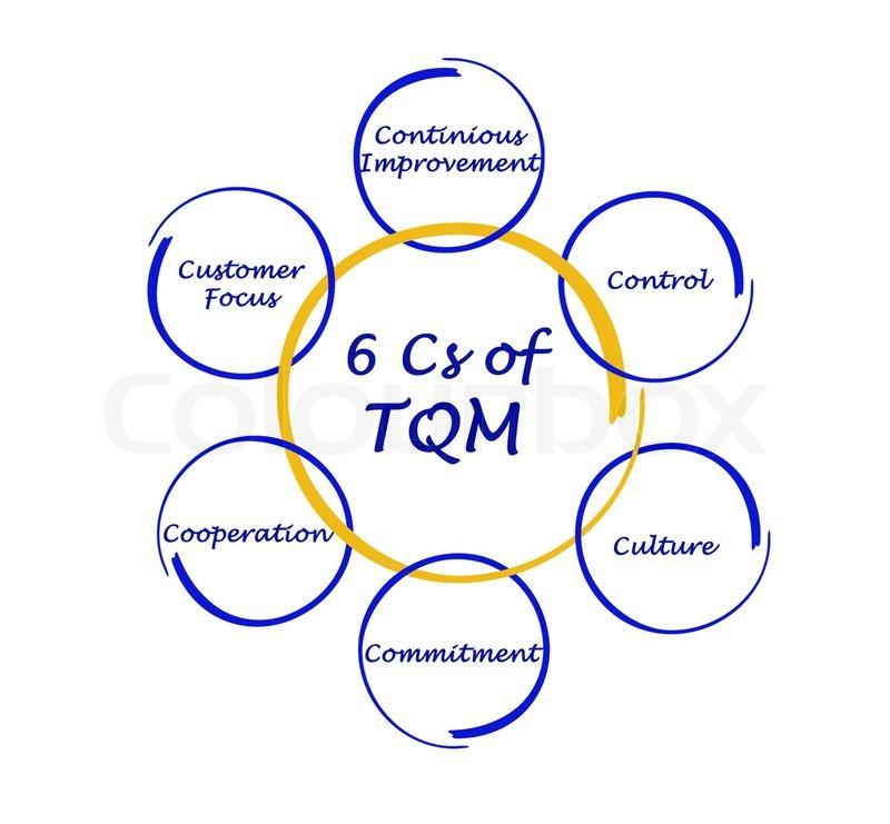 total quality management tools pdf