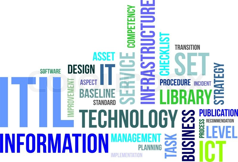 A word cloud of information technology infrastructure ...