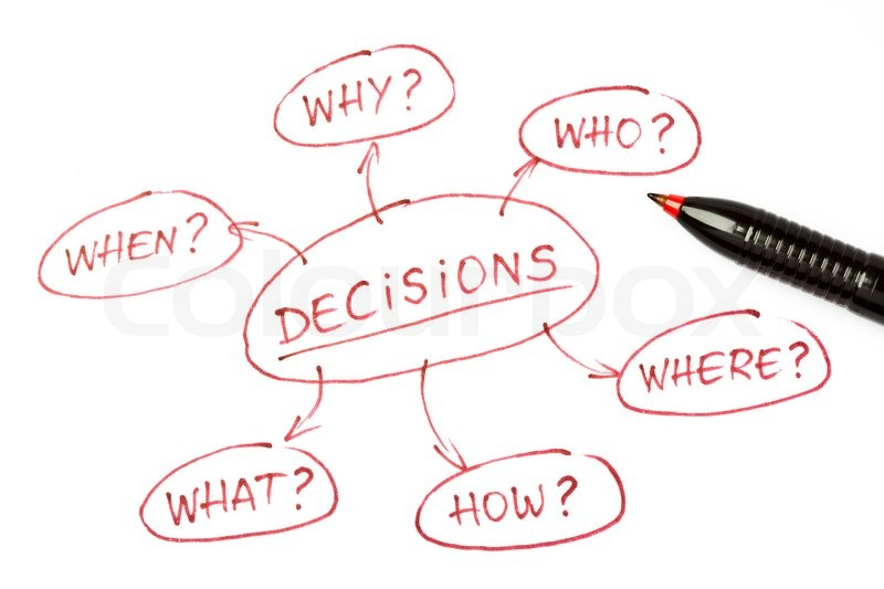 beslutninger