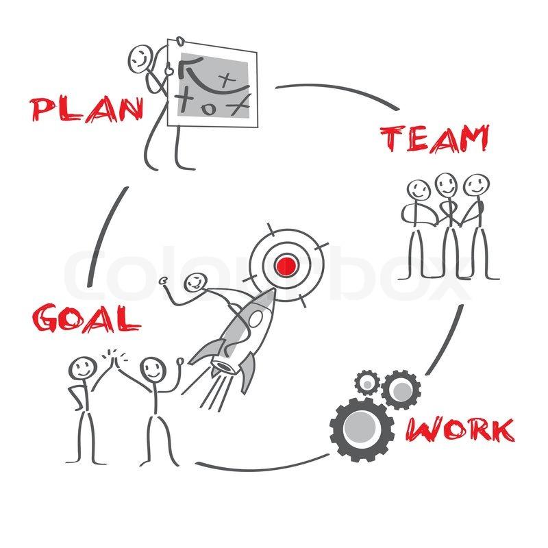 Team Building Aufgaben