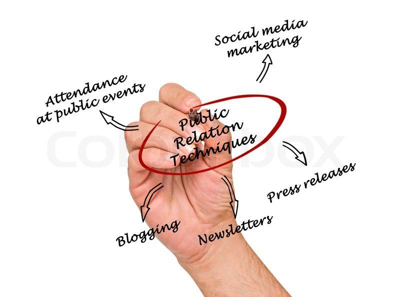 Public relation techniques, stock photo
