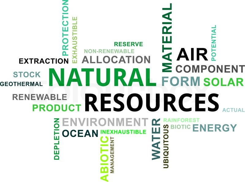 Words For Natural Resources
