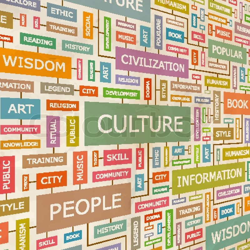 CULTURE. Concept Related Words In Tag ...
