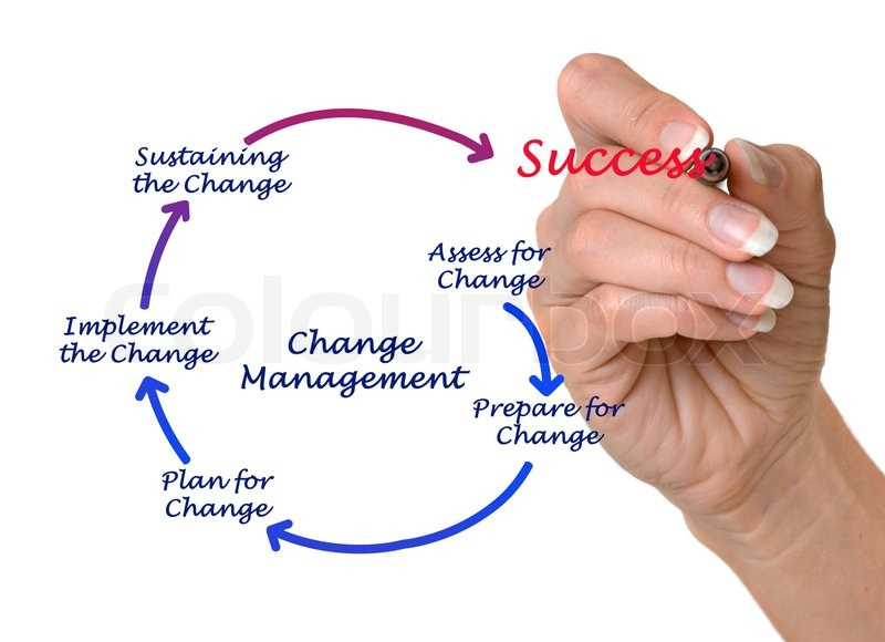 Diagram of change management, stock photo