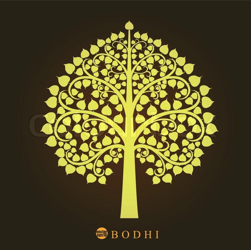 Bodhi Thai Spa Prices