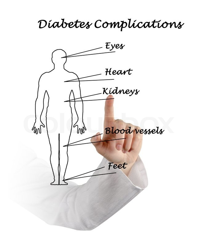 Stock image of ' diabetes complications'