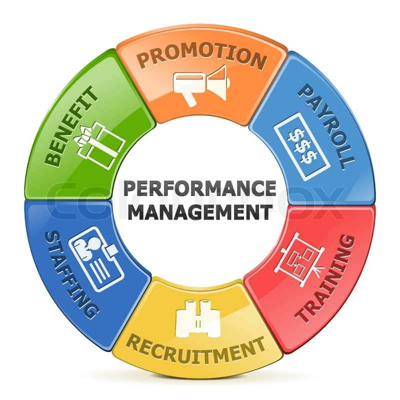 performance management system at novartis Supplier performance management software provides the tools to collect, measure, analyze and report on supplier-related kpi's in one centralized and standardized system total supplier manager incorporates spm functionality to deliver a complete supplier lifecycle management solution.