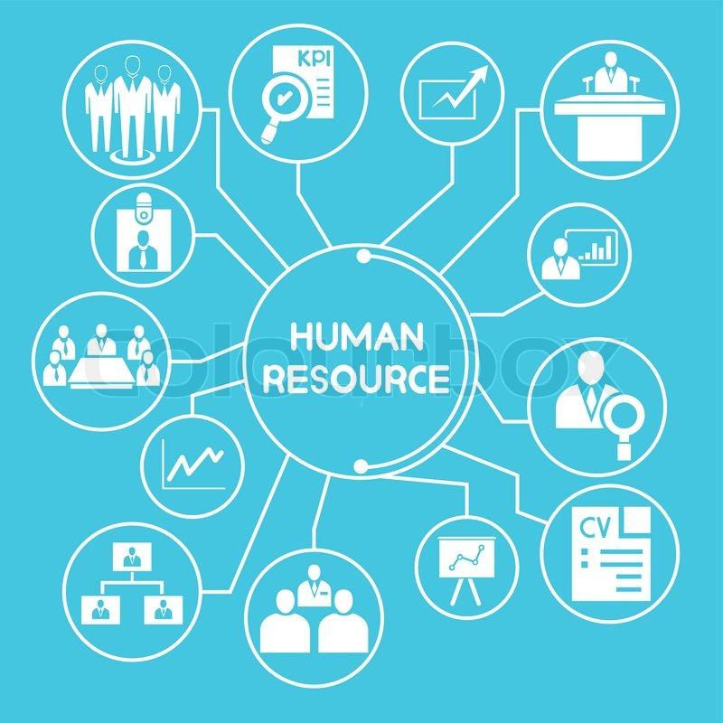 human resource and organization management network info