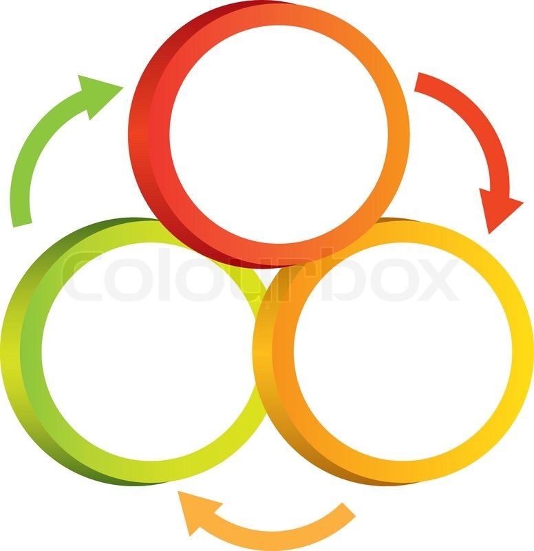 Circle Diagram With Blank For Your