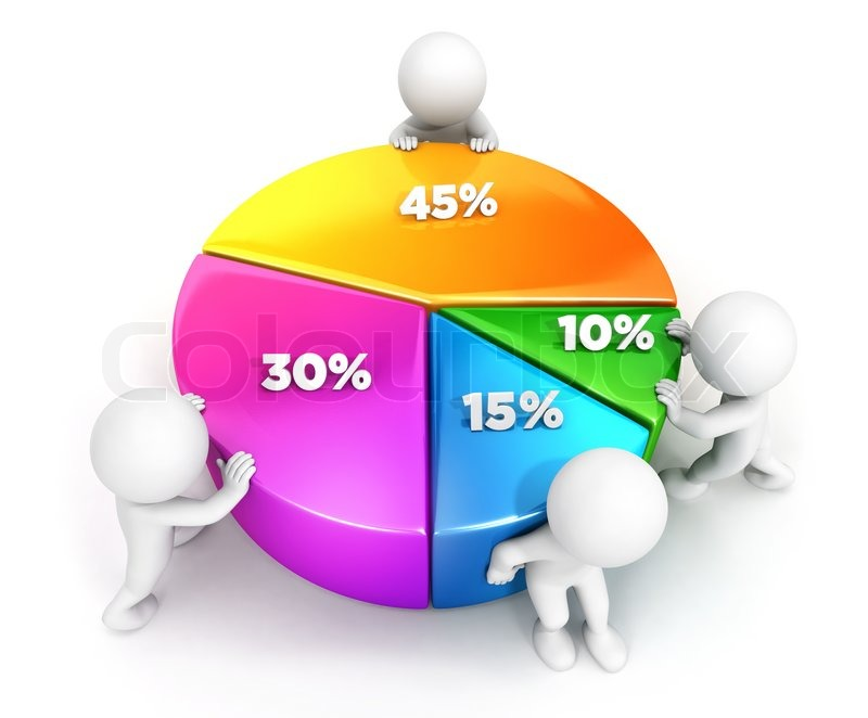 3d White People Team Pie Chart Isolated White Background 3d Image