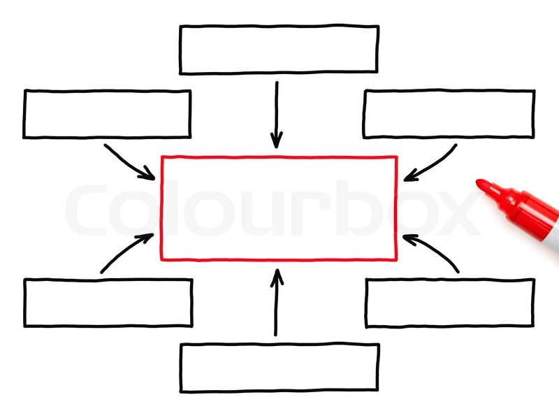 Male Hand Drawing Blank Flow Chart With Marker On Transparent Wipe Board. |  Stock Photo | Colourbox  Blank Flow Chart
