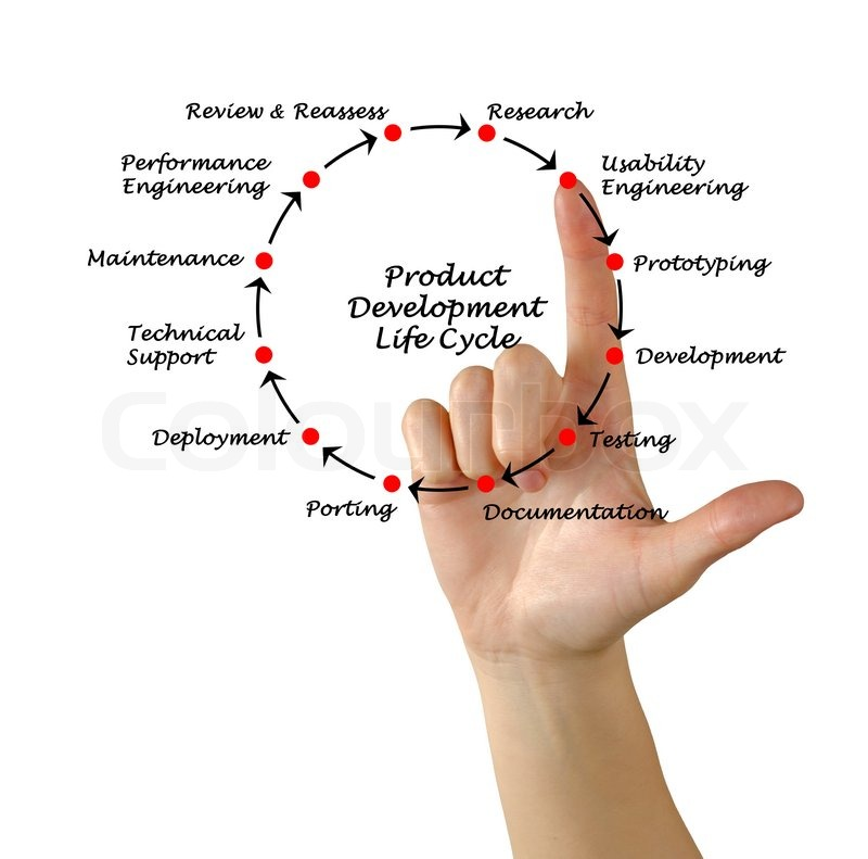Product Development Life Cycle , stock photo