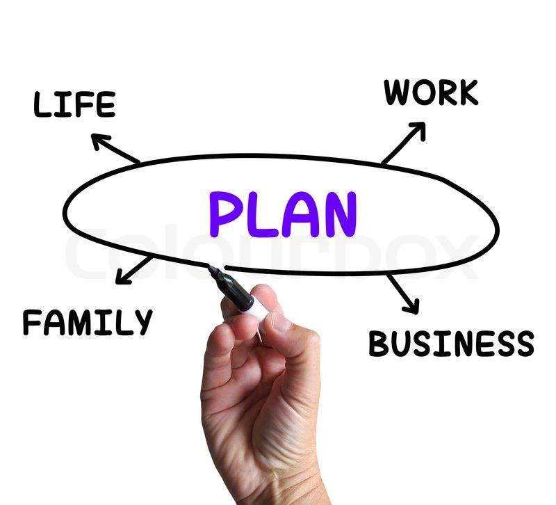 Plan-Diagramm bedeutet Verwalten von Zeit und Lebensbereichen ...