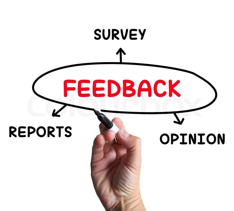 Feedback-Diagramm bedeutet Berichte Kritik und Bewertung | Stockfoto ...