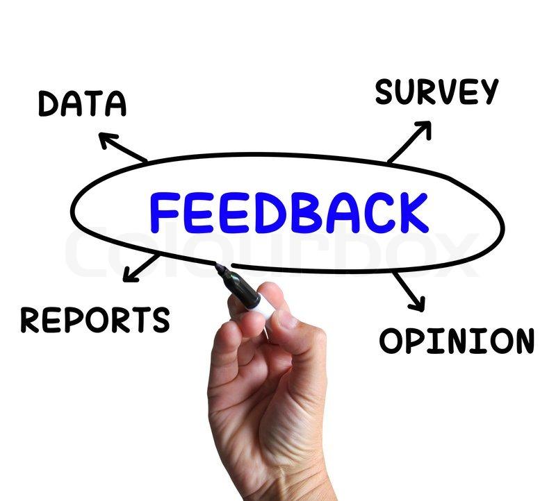 Feedback-Diagramm bedeutet, Berichte und Gutachten | Stockfoto ...