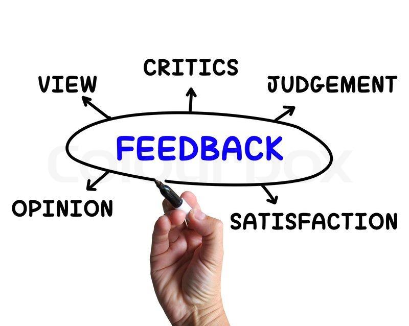 Feedback-Diagramm bedeutet Stellungnahme Beurteilung und Ausblick ...