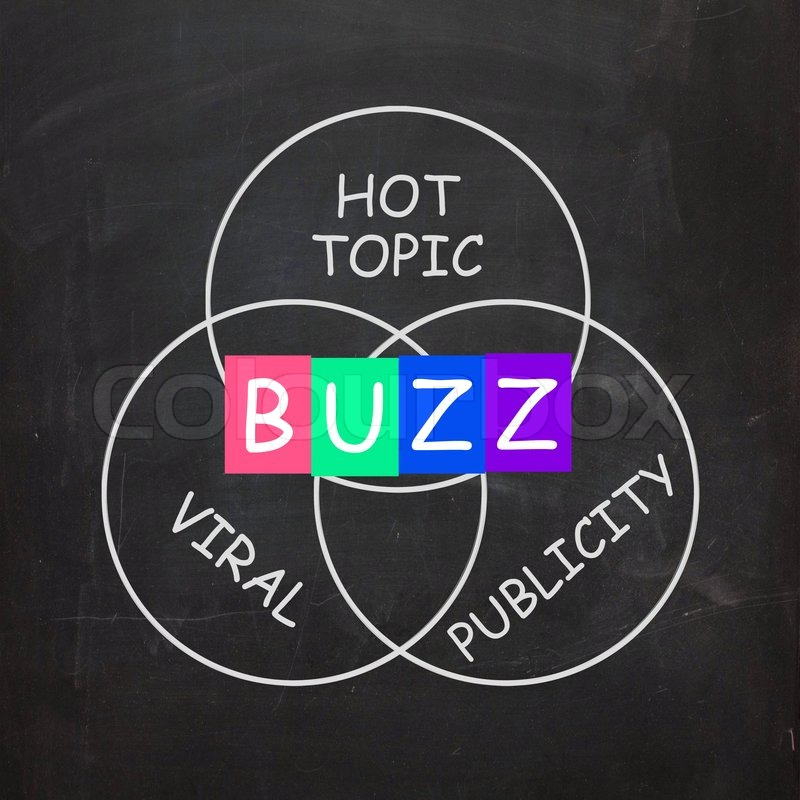 Buzz Words Showing Publicity and Viral Hot Topic, stock photo