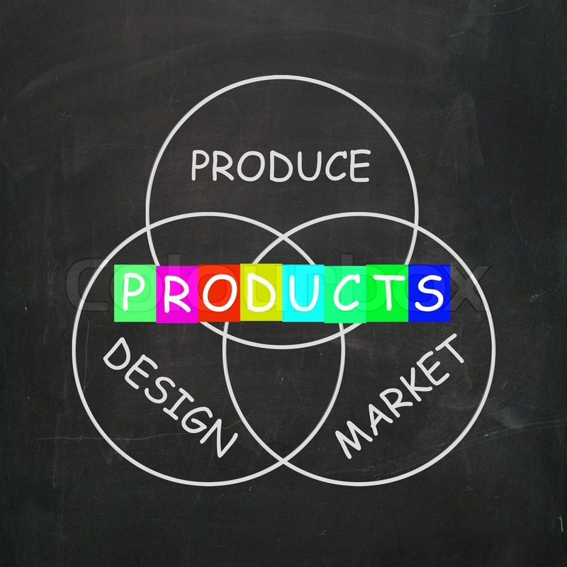 Companies Designing and Producing Products and Market Them, stock photo