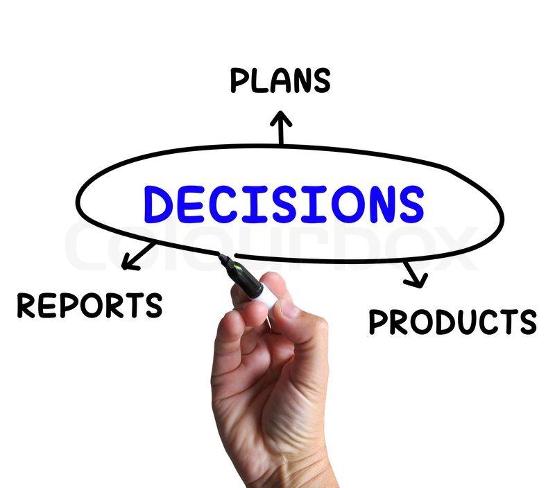 Entscheidungen Diagramm bedeutet Berichte und die Entscheidung über ...