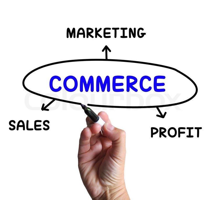 Commerce-Diagramm bedeutet Marketing Umsatz und Gewinn | Stockfoto ...