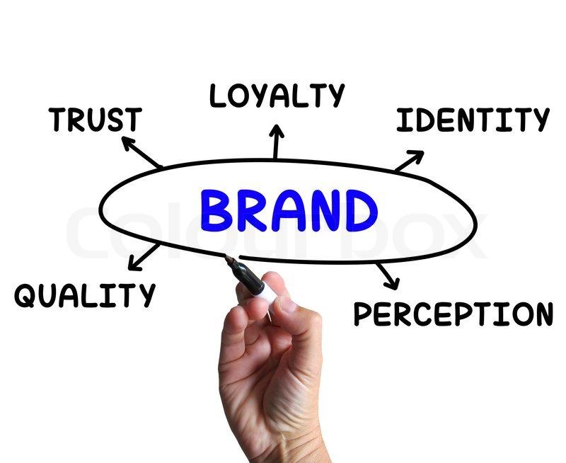 Marke Diagramm bedeutet Unternehmen Wahrnehmung und Vertrauen ...