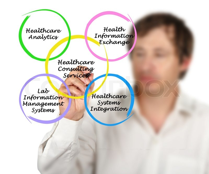 Healthcare Consulting Services, stock photo