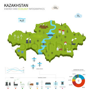 Energy Industry And Ecology Of Kazakhstan Vector Map With