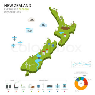 Energy Industry And Ecology Of New Zealand Vector Map With