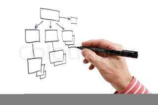 hand marker draws a block diagram  isolated on a white background