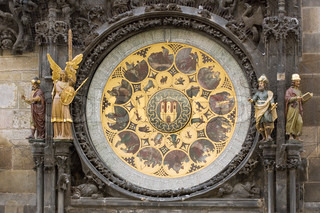 The present-day calendar below the Prague Astronomical Clock,19th century